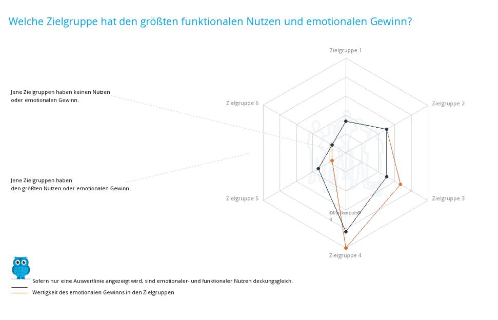 book countdown 3 kunstgenerationen mit abbildungen von rainer gabriel trace transmission in rhetorics arts and cultural evolution german edition