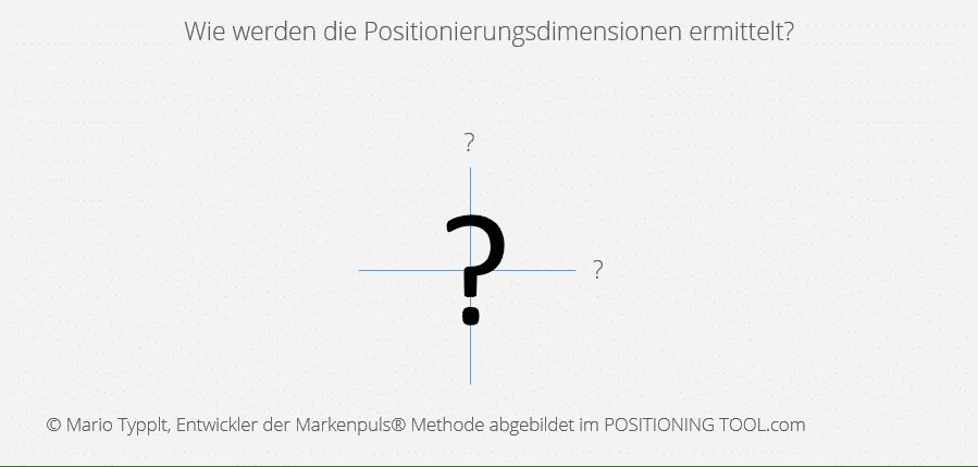 Positionierung - was sind die Optionen?