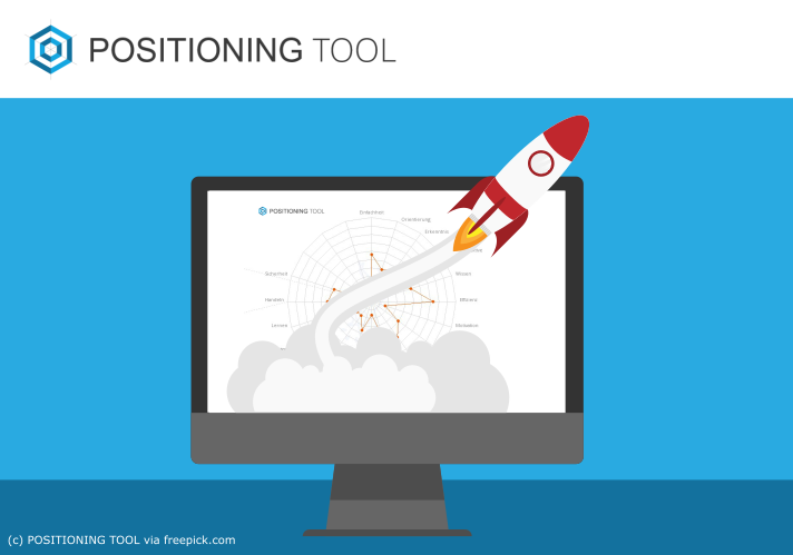 Lean Startup Tool und Unique Value Proposition Check mit dem POSITIONING TOOL